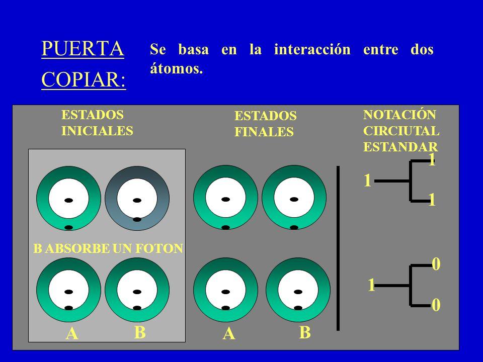 PUERTA COPIAR: 1 1 AA B ABSORBE UN FOTON Se basa en la interacción entre dos átomos. 1 0 BB 0 1 ESTADOS INICIALES ESTADOS FINALES NOTACIÓN CIRCIUTAL E
