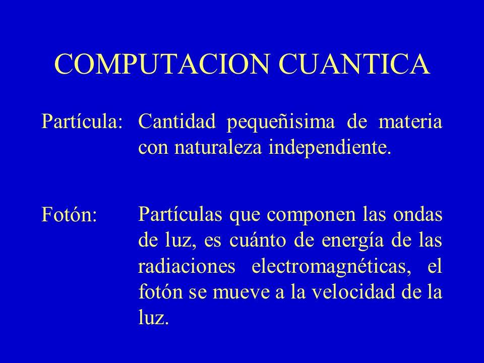 COMPUTACION CUANTICA Partícula: Fotón: Partículas que componen las ondas de luz, es cuánto de energía de las radiaciones electromagnéticas, el fotón s