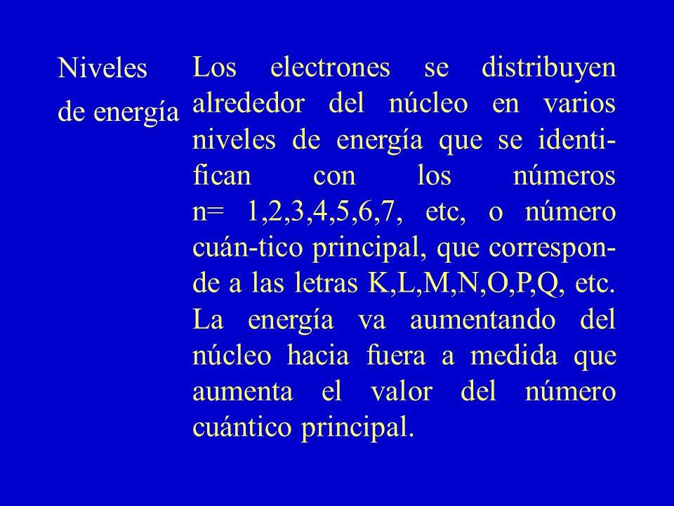 Niveles de energía Los electrones se distribuyen alrededor del núcleo en varios niveles de energía que se identi- fican con los números n= 1,2,3,4,5,6