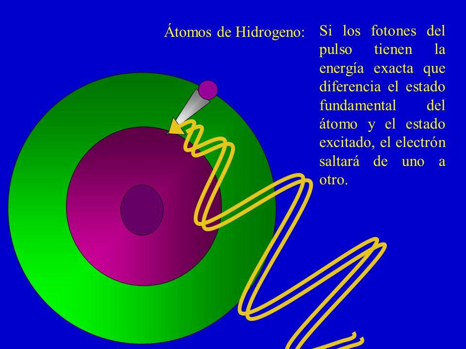 Si los fotones del pulso tienen la energía exacta que diferencia el estado fundamental del átomo y el estado excitado, el electrón saltará de uno a ot