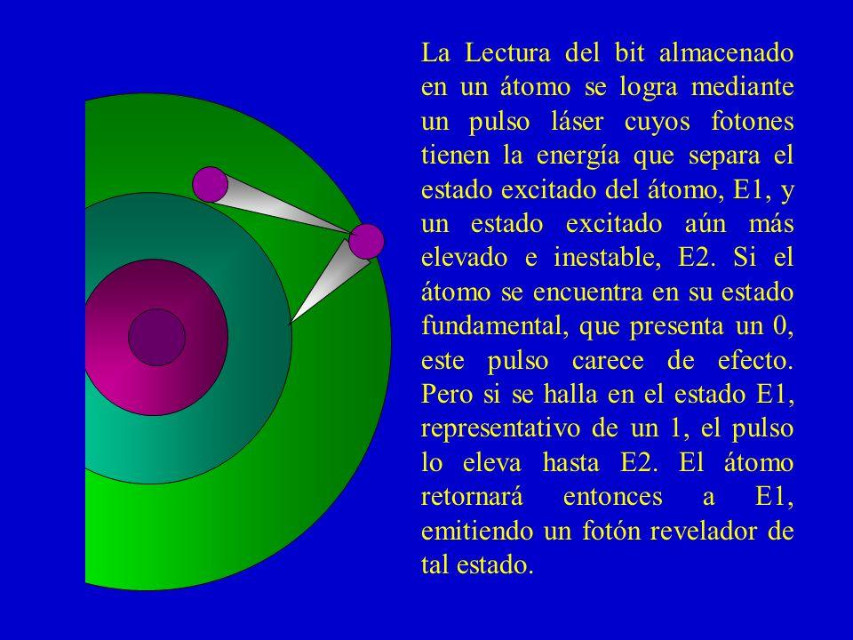 La Lectura del bit almacenado en un átomo se logra mediante un pulso láser cuyos fotones tienen la energía que separa el estado excitado del átomo, E1