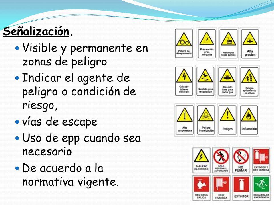 Señalización. Visible y permanente en zonas de peligro Indicar el agente de peligro o condición de riesgo, vías de escape Uso de epp cuando sea necesa