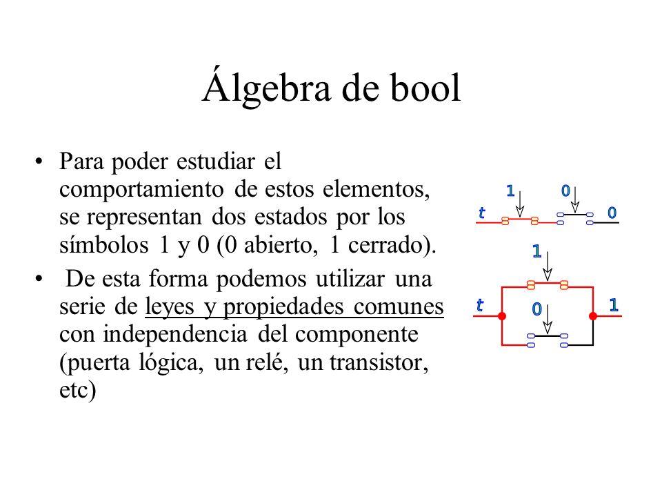 Álgebra de bool Operaciones lógicas básicas Llamaremos variables lógicas a las que toman sólo los valores del conjunto conformado por los elementos 0 o 1.