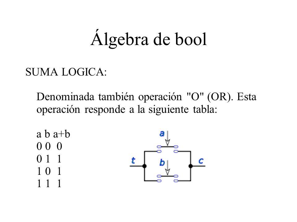 Álgebra de bool PRODUCTO LOGICO: Denominada también operación Y (AND).