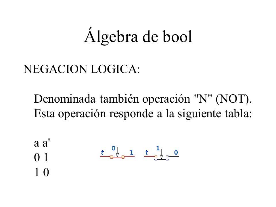 Propiedades del álgebra de Boole PROPIEDAD CONMUTATIVA: De la suma: a+b = b+a Del producto: a*b = b*a PROPIEDAD ASOCIATIVA: De la suma: (a+b)+c = a+(b+c) = a+b+c Del producto: (a*b)*c = a*(b*c) = a*b*c