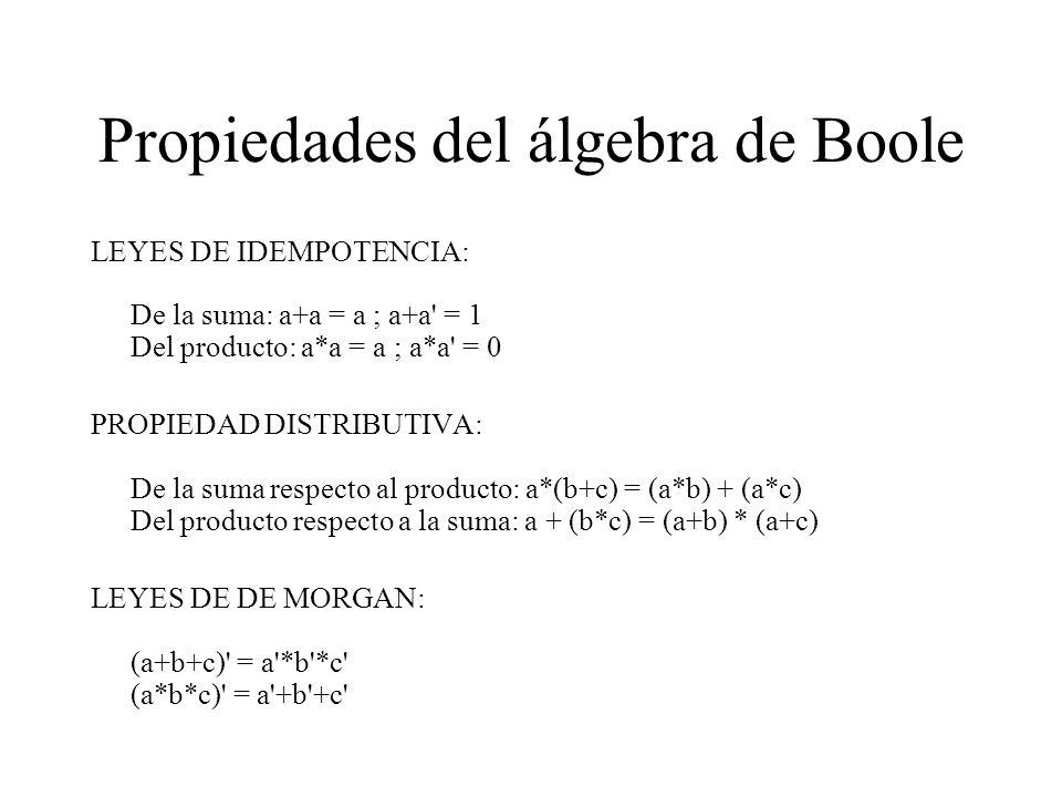 Otras operaciones lógicas NAND (a*b) NOR (a+b) XOR, (OR-EXCLUSIVA) Responde a la tabla: a b a(+)b 0 0 0 0 1 1 1 0 1 1 1 0