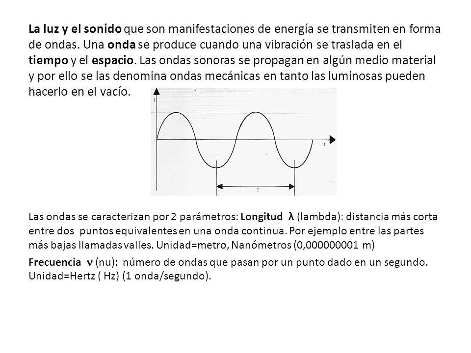 La luz y el sonido que son manifestaciones de energía se transmiten en forma de ondas. Una onda se produce cuando una vibración se traslada en el tiem
