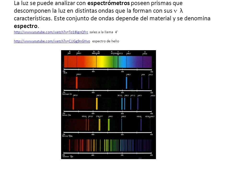 La luz se puede analizar con espectrómetros poseen prismas que descomponen la luz en distintas ondas que la forman con sus λ características. Este con