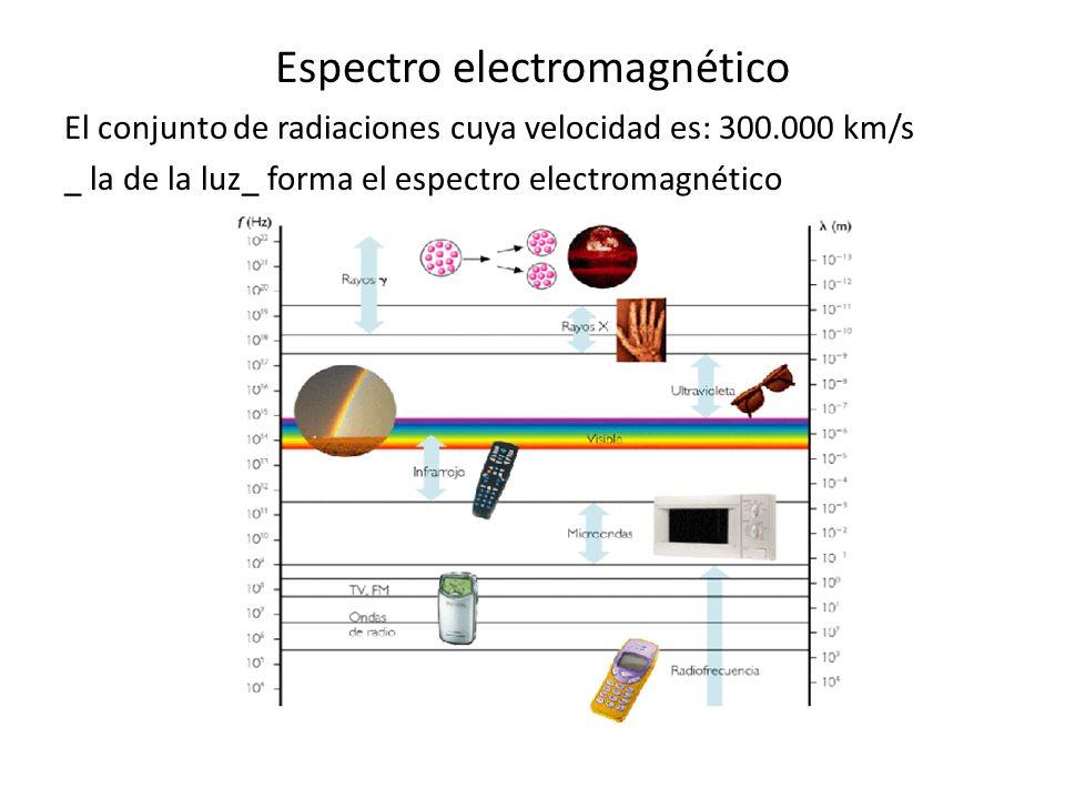 Espectro electromagnético El conjunto de radiaciones cuya velocidad es: 300.000 km/s _ la de la luz_ forma el espectro electromagnético