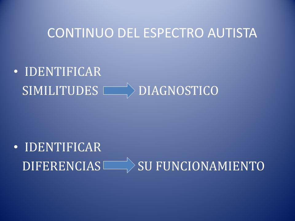 CONTINUO DEL ESPECTRO AUTISTA IDENTIFICAR SIMILITUDES DIAGNOSTICO IDENTIFICAR DIFERENCIAS SU FUNCIONAMIENTO