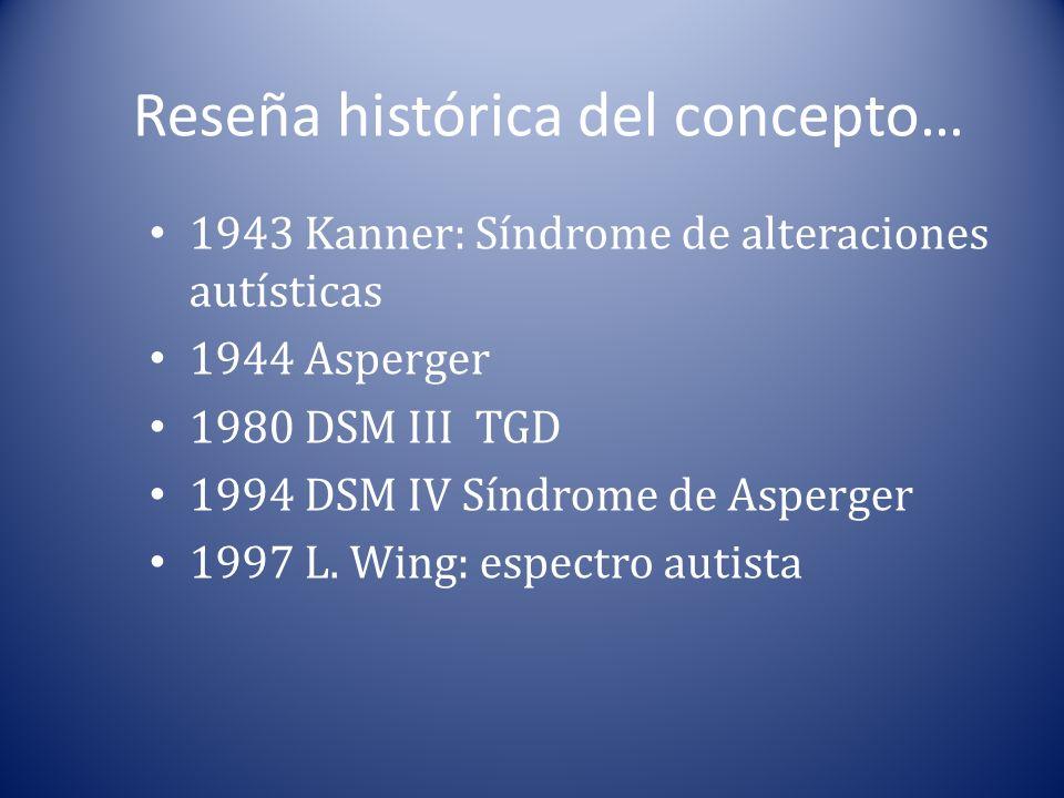 Reseña histórica del concepto… 1943 Kanner: Síndrome de alteraciones autísticas 1944 Asperger 1980 DSM III TGD 1994 DSM IV Síndrome de Asperger 1997 L.