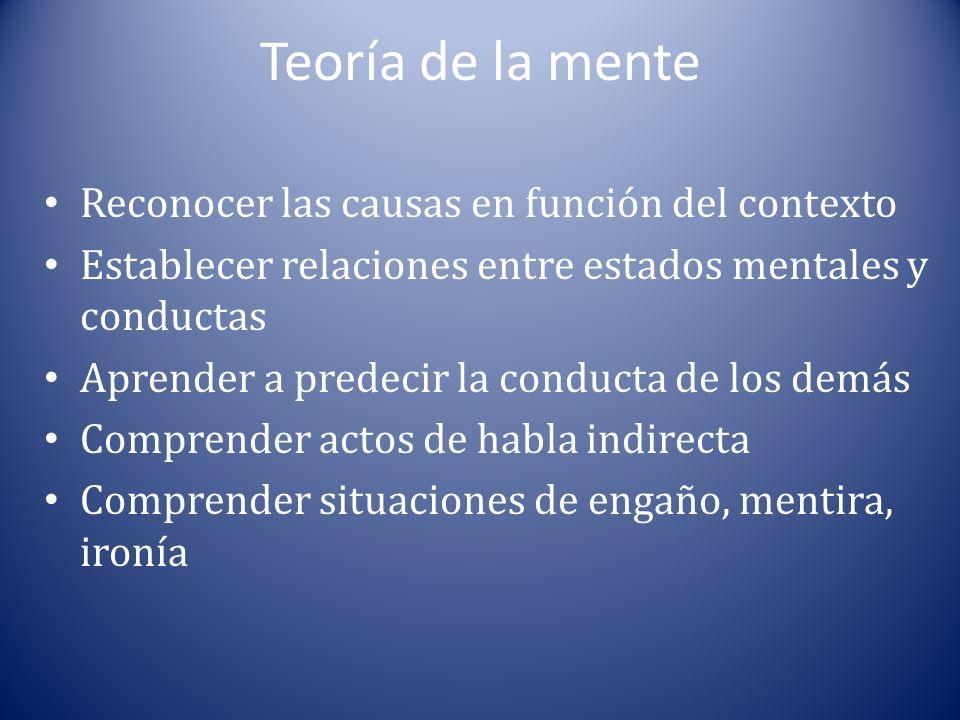 Reconocer las causas en función del contexto Establecer relaciones entre estados mentales y conductas Aprender a predecir la conducta de los demás Com