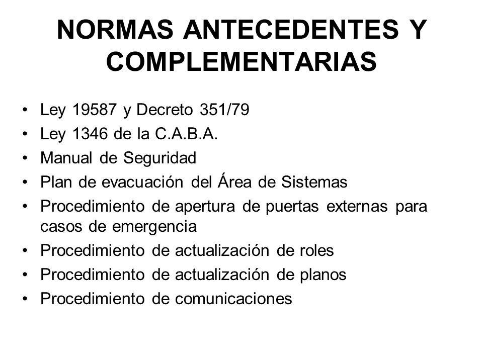 NORMAS ANTECEDENTES Y COMPLEMENTARIAS Ley 19587 y Decreto 351/79 Ley 1346 de la C.A.B.A.