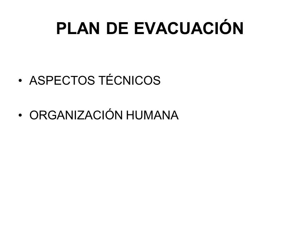 PLAN DE EVACUACIÓN ASPECTOS TÉCNICOS ORGANIZACIÓN HUMANA