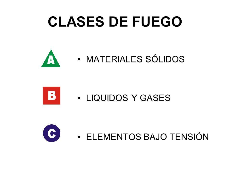 CLASES DE FUEGO MATERIALES SÓLIDOS LIQUIDOS Y GASES ELEMENTOS BAJO TENSIÓN