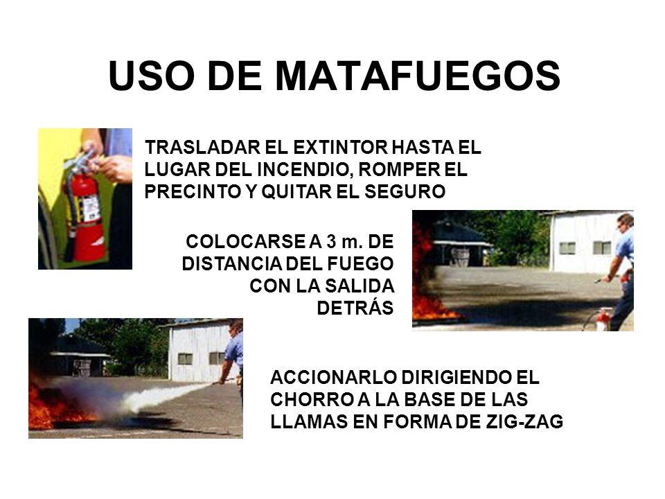 USO DE MATAFUEGOS TRASLADAR EL EXTINTOR HASTA EL LUGAR DEL INCENDIO, ROMPER EL PRECINTO Y QUITAR EL SEGURO COLOCARSE A 3 m.
