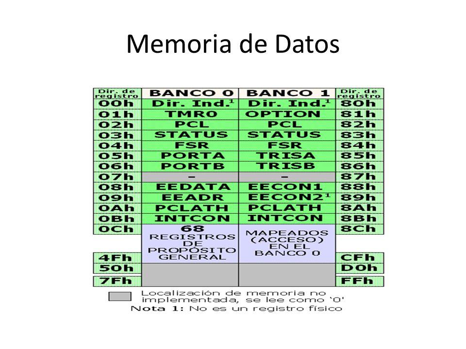 Memoria de Datos