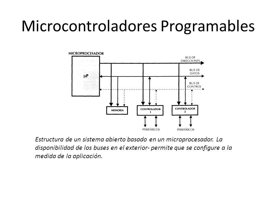 Microcontroladores Programables Estructura de un sistema abierto basado en un microprocesador. La disponibilidad de los buses en el exterior- permite