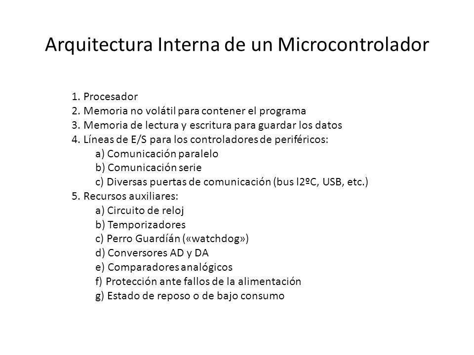 Arquitectura Interna de un Microcontrolador 1. Procesador 2. Memoria no volátil para contener el programa 3. Memoria de lectura y escritura para guard