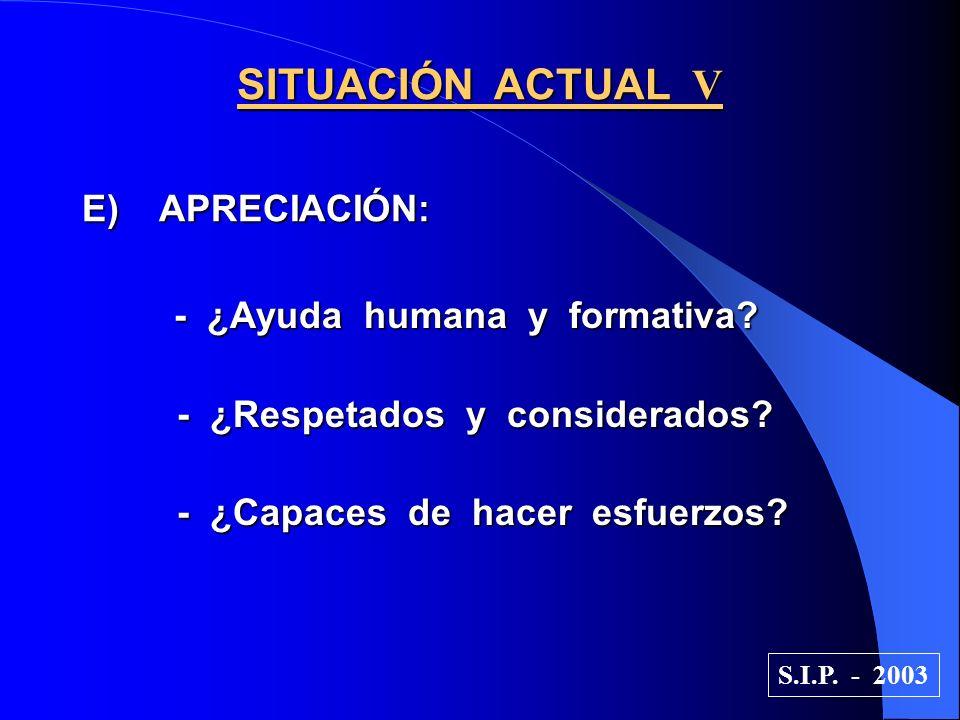 SITUACIÓN ACTUAL V E) APRECIACIÓN: - ¿Ayuda humana y formativa? - ¿Ayuda humana y formativa? - ¿Respetados y considerados? - ¿Respetados y considerado