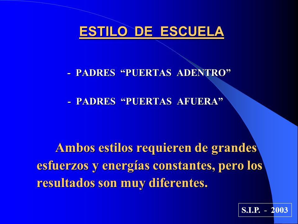 ESTILO DE ESCUELA - PADRES PUERTAS ADENTRO - PADRES PUERTAS AFUERA - PADRES PUERTAS AFUERA Ambos estilos requieren de grandes esfuerzos y energías con