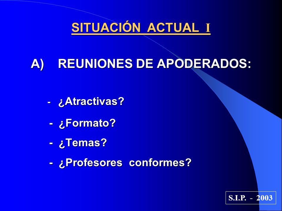 SITUACIÓN ACTUAL I A) REUNIONES DE APODERADOS: - ¿Atractivas? - ¿Atractivas? - ¿Formato? - ¿Formato? - ¿Temas? - ¿Temas? - ¿Profesores conformes? - ¿P