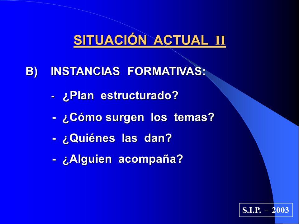 SITUACIÓN ACTUAL II B) INSTANCIAS FORMATIVAS: - ¿Plan estructurado? - ¿Plan estructurado? - ¿Cómo surgen los temas? - ¿Cómo surgen los temas? - ¿Quién
