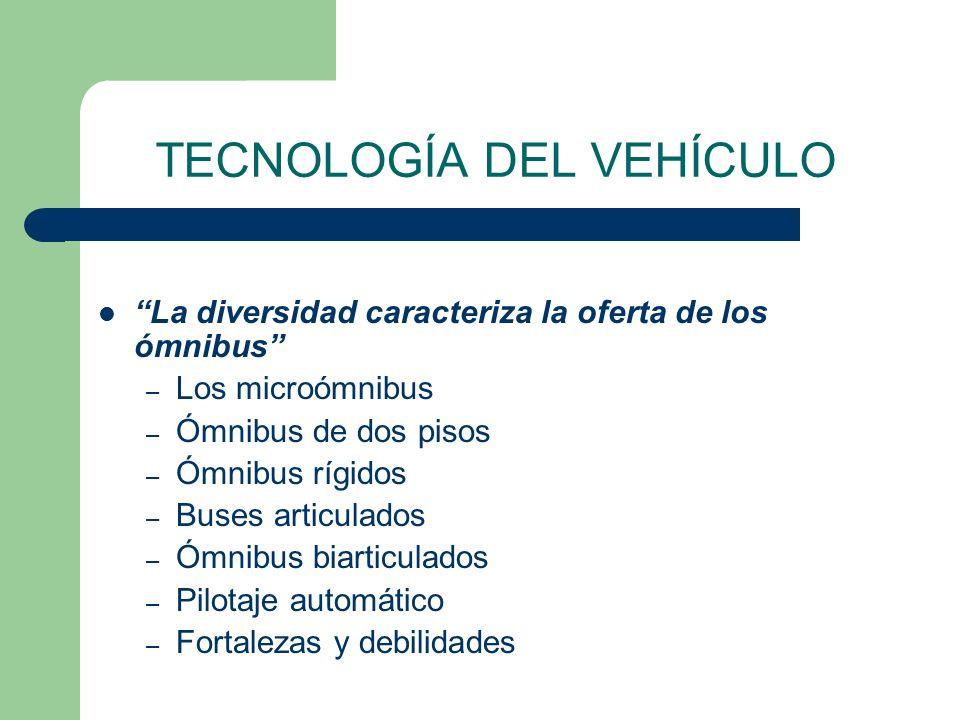 TECNOLOGÍA DEL VEHÍCULO La diversidad caracteriza la oferta de los ómnibus – Los microómnibus – Ómnibus de dos pisos – Ómnibus rígidos – Buses articul