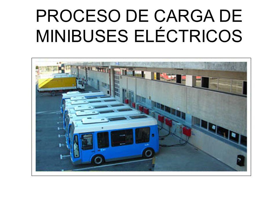 PROCESO DE CARGA DE MINIBUSES ELÉCTRICOS