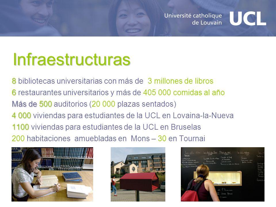 Infraestructuras 8 8 bibliotecas universitarias con más de 3 millones de libros 6 6 restaurantes universitarios y más de 405 000 comidas al año Más de 500 Más de 500 auditorios (20 000 plazas sentados) 4 000 4 000 viviendas para estudiantes de la UCL en Lovaina-la-Nueva 1100 1100 viviendas para estudiantes de la UCL en Bruselas 200 habitaciones amuebladas en Mons – 30 en Tournai