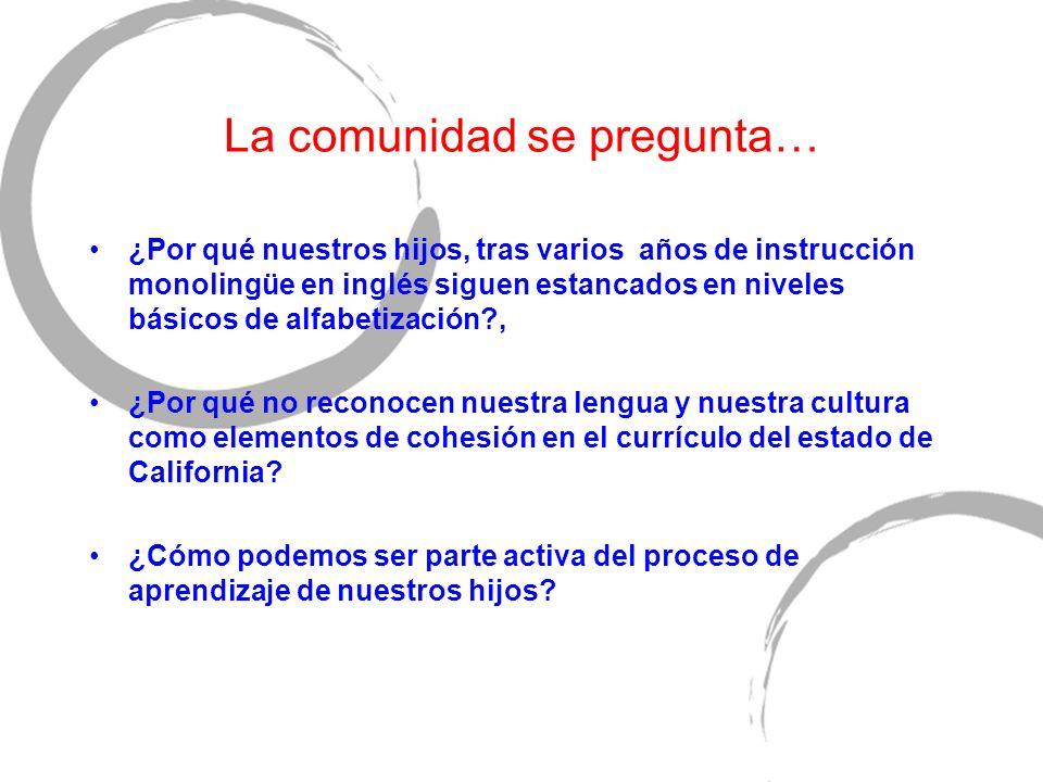 La comunidad se pregunta… ¿Por qué nuestros hijos, tras varios años de instrucción monolingüe en inglés siguen estancados en niveles básicos de alfabetización , ¿Por qué no reconocen nuestra lengua y nuestra cultura como elementos de cohesión en el currículo del estado de California.