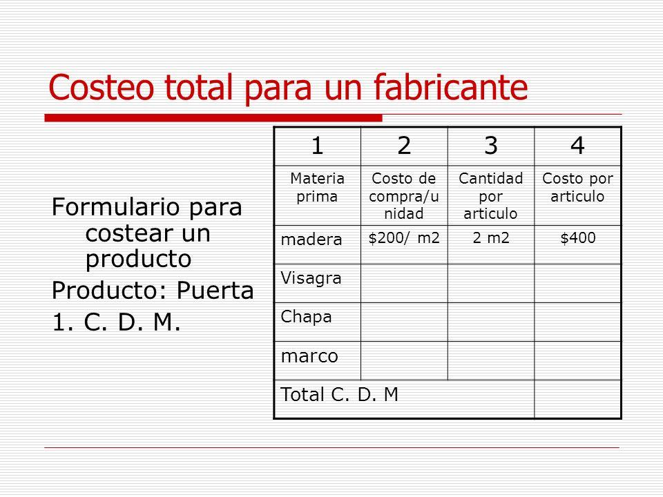 Costeo total para un fabricante Formulario para costear un producto Producto: Puerta 1. C. D. M. 1234 Materia prima Costo de compra/u nidad Cantidad p