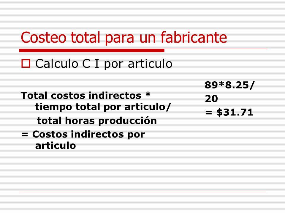 Calculo C I por articulo Total costos indirectos * tiempo total por articulo/ total horas producción = Costos indirectos por articulo Costeo total par