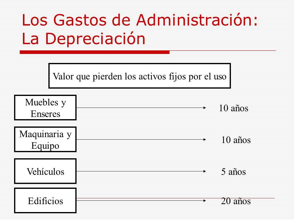 Los Gastos de Administración: La Depreciación Valor que pierden los activos fijos por el uso Muebles y Enseres Maquinaria y Equipo Vehículos Edificios