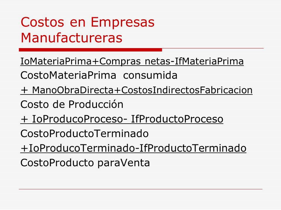 Costos en Empresas Manufactureras IoMateriaPrima+Compras netas-IfMateriaPrima CostoMateriaPrima consumida + ManoObraDirecta+CostosIndirectosFabricacio