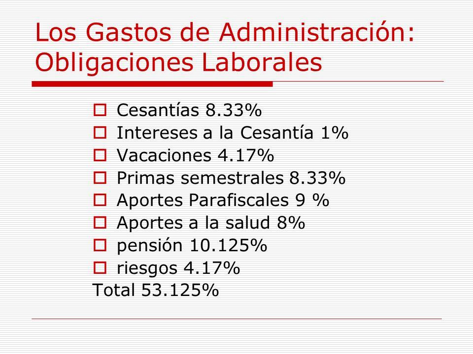 Los Gastos de Administración: Obligaciones Laborales Cesantías 8.33% Intereses a la Cesantía 1% Vacaciones 4.17% Primas semestrales 8.33% Aportes Para