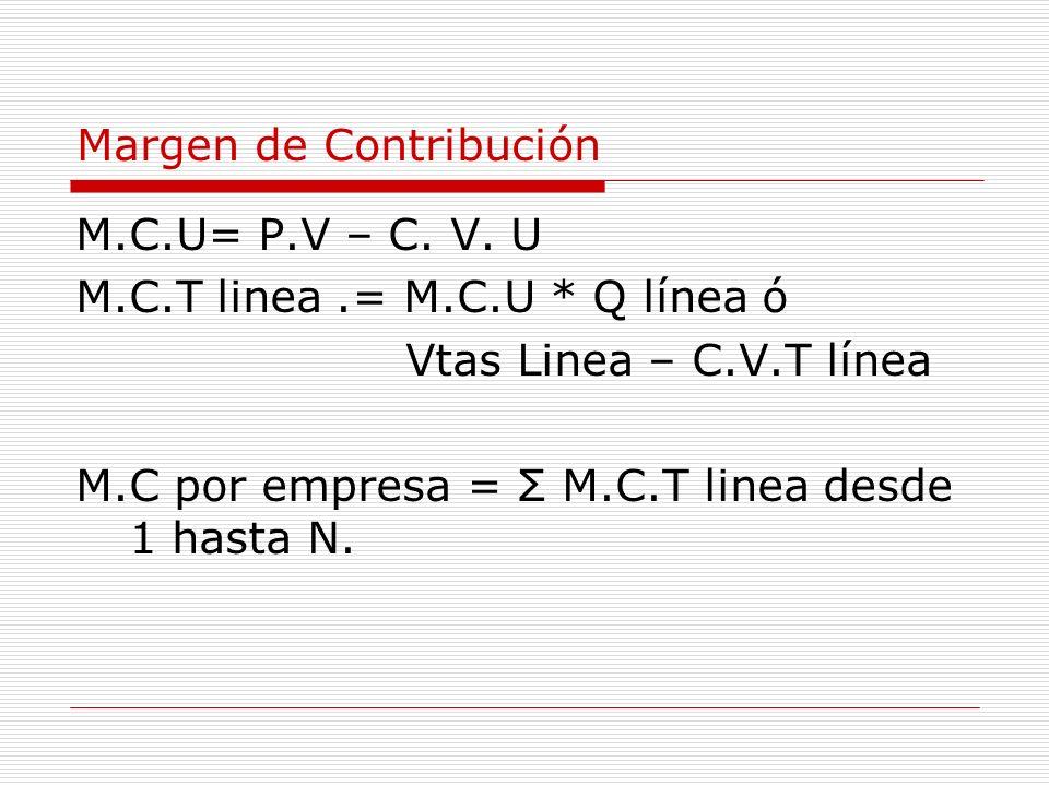 Margen de Contribución M.C.U= P.V – C. V. U M.C.T linea.= M.C.U * Q línea ó Vtas Linea – C.V.T línea M.C por empresa = Σ M.C.T linea desde 1 hasta N.