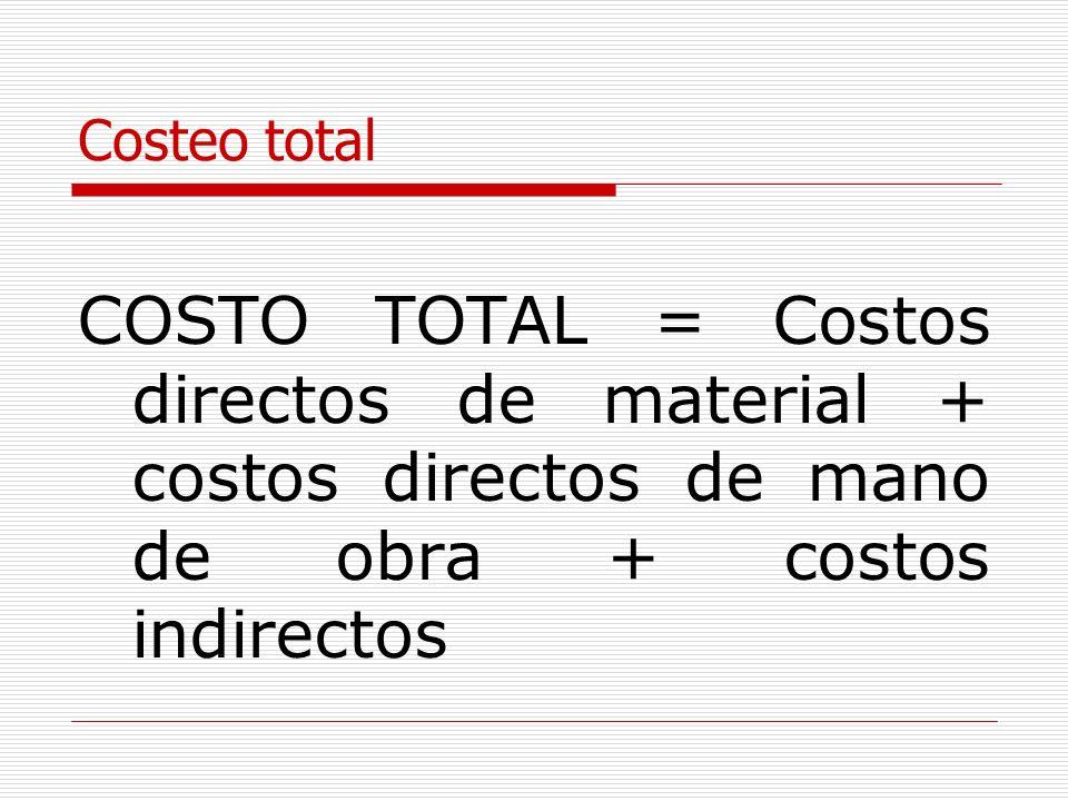 Costeo total COSTO TOTAL = Costos directos de material + costos directos de mano de obra + costos indirectos