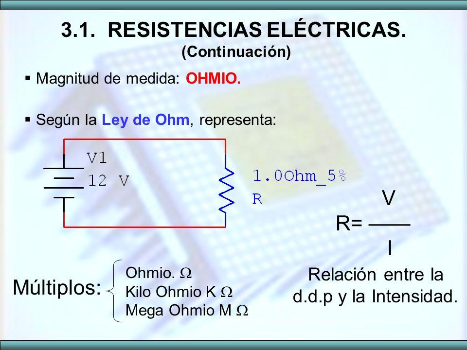 3.1.RESISTENCIAS ELÉCTRICAS. (Continuación) V R= I Relación entre la d.d.p y la Intensidad. Magnitud de medida: OHMIO. Según la Ley de Ohm, representa