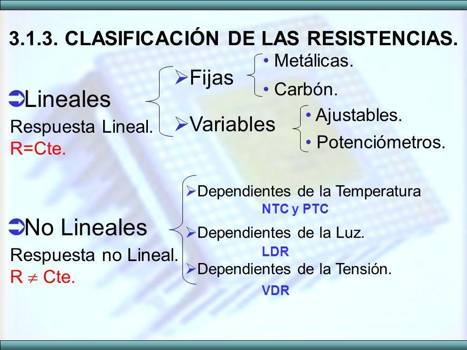 3.1.3. CLASIFICACIÓN DE LAS RESISTENCIAS. Fijas Variables Metálicas. Carbón. Ajustables. Potenciómetros. Lineales Respuesta Lineal. R=Cte. No Lineales