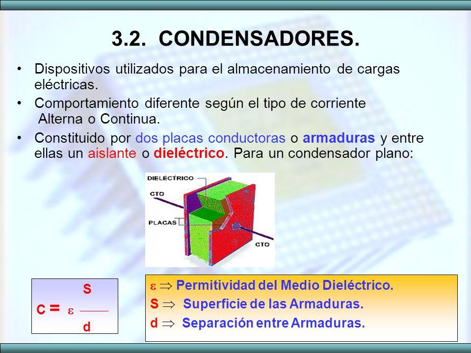 Dispositivos utilizados para el almacenamiento de cargas eléctricas. Comportamiento diferente según el tipo de corriente Alterna o Continua. Constitui