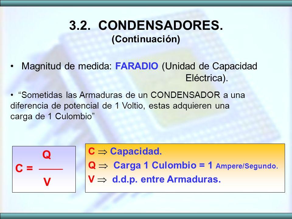 3.2.CONDENSADORES. (Continuación) Magnitud de medida: FARADIO (Unidad de Capacidad Eléctrica). Sometidas las Armaduras de un CONDENSADOR a una diferen