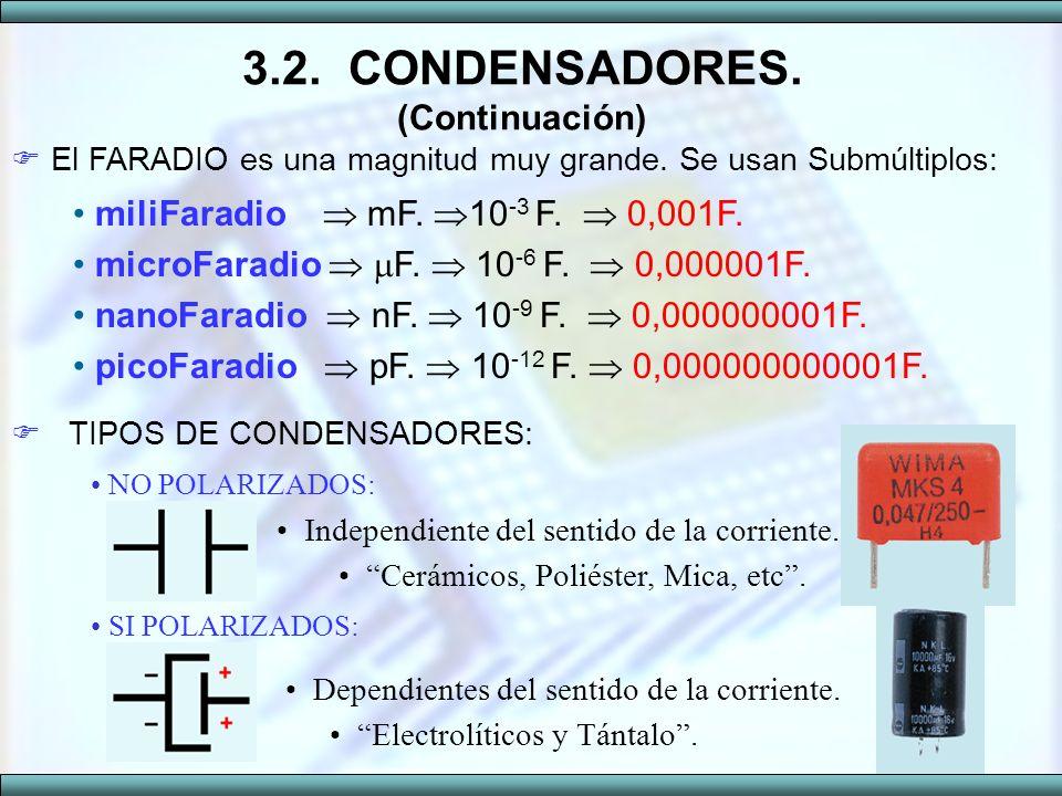 3.2.CONDENSADORES. (Continuación) miliFaradio mF. 10 -3 F. 0,001F. microFaradio F. 10 -6 F. 0,000001F. nanoFaradio nF. 10 -9 F. 0,000000001F. picoFara