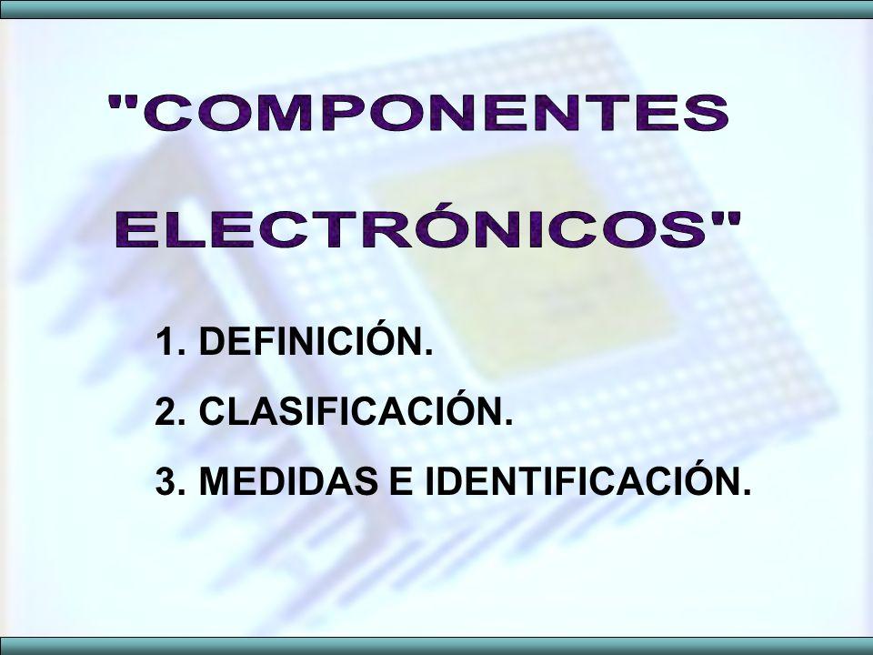 3.1.3.CLASIFICACIÓN DE LAS RESISTENCIAS. Fijas Variables Metálicas.
