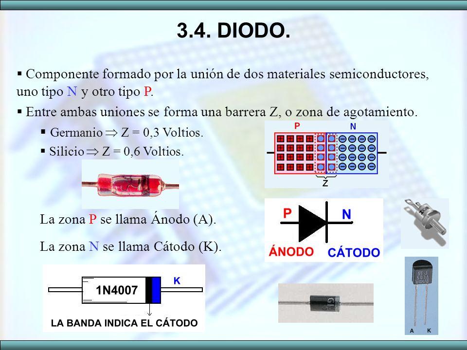 3.4. DIODO. Componente formado por la unión de dos materiales semiconductores, uno tipo N y otro tipo P.P. Entre ambas uniones se forma una barrera Z,