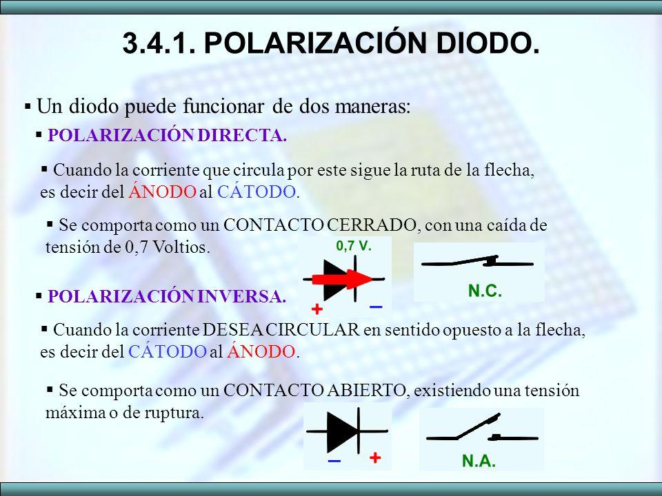 3.4.1. POLARIZACIÓN DIODO. Un diodo puede funcionar de dos maneras: POLARIZACIÓN DIRECTA. Cuando la corriente que circula por este sigue la ruta de la