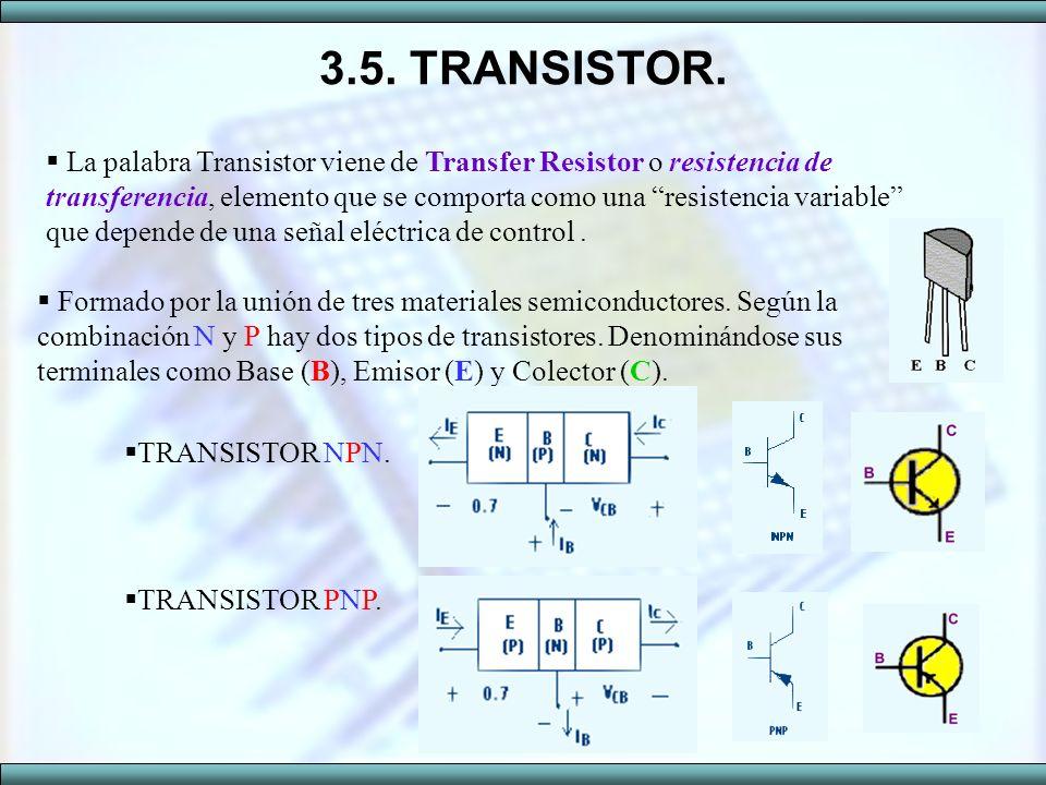 3.5. TRANSISTOR. Formado por la unión de tres materiales semiconductores. Según la combinación N y P hay dos tipos de transistores. Denominándose sus