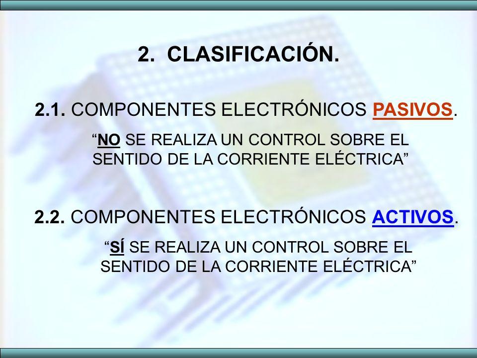 2.1. COMPONENTES ELECTRÓNICOS PASIVOS. 2.2. COMPONENTES ELECTRÓNICOS ACTIVOS. NO SE REALIZA UN CONTROL SOBRE EL SENTIDO DE LA CORRIENTE ELÉCTRICA SÍ S