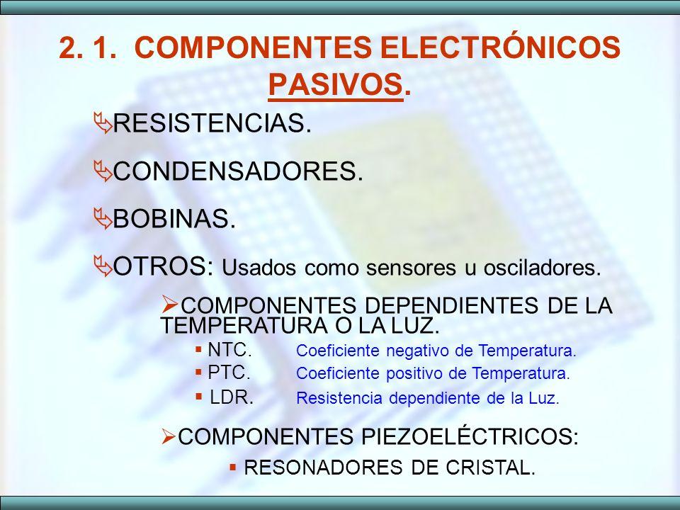 RESISTENCIAS. CONDENSADORES. BOBINAS. OTROS: Usados como sensores u osciladores. COMPONENTES DEPENDIENTES DE LA TEMPERATURA O LA LUZ. NTC. Coeficiente