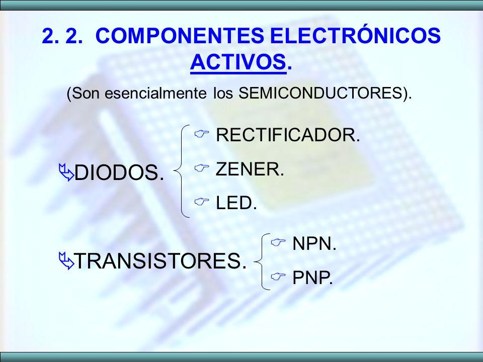 (Son esencialmente los SEMICONDUCTORES). DIODOS. TRANSISTORES. RECTIFICADOR. ZENER. LED. NPN. PNP. 2. 2. COMPONENTES ELECTRÓNICOS ACTIVOS.